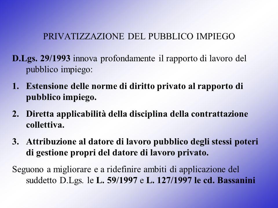 PRIVATIZZAZIONE DEL PUBBLICO IMPIEGO D.Lgs. 29/1993 innova profondamente il rapporto di lavoro del pubblico impiego: 1.Estensione delle norme di dirit