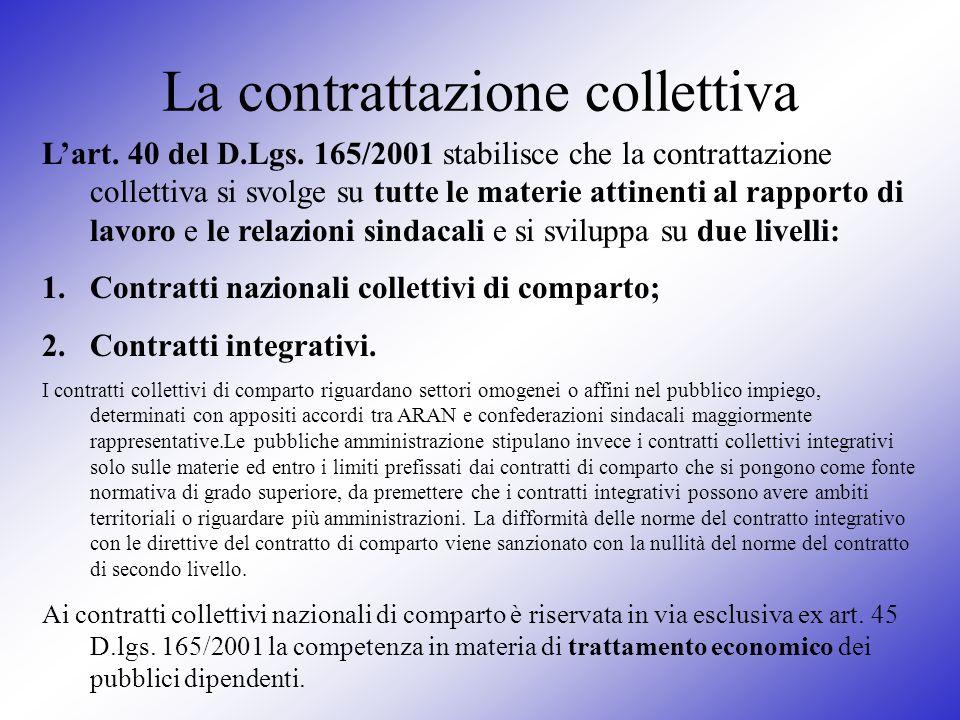 La contrattazione collettiva Lart. 40 del D.Lgs. 165/2001 stabilisce che la contrattazione collettiva si svolge su tutte le materie attinenti al rappo