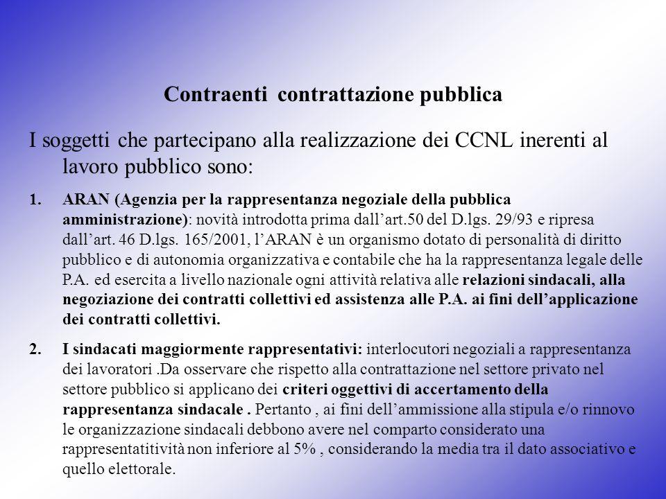 Contraenti contrattazione pubblica I soggetti che partecipano alla realizzazione dei CCNL inerenti al lavoro pubblico sono: 1.ARAN (Agenzia per la rap