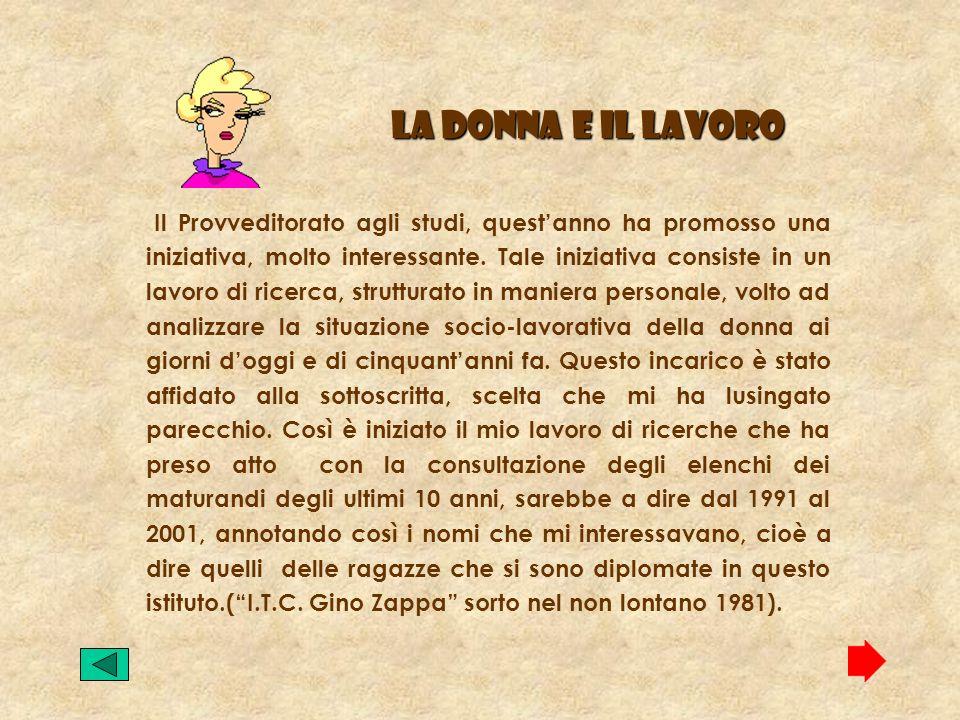 Grafici Anno Scolastico: 1991/19921992/19931993/1994 1994/1995 1995/1996 1996/1997 1997/19981998/1999 1999/2000 2000/2001