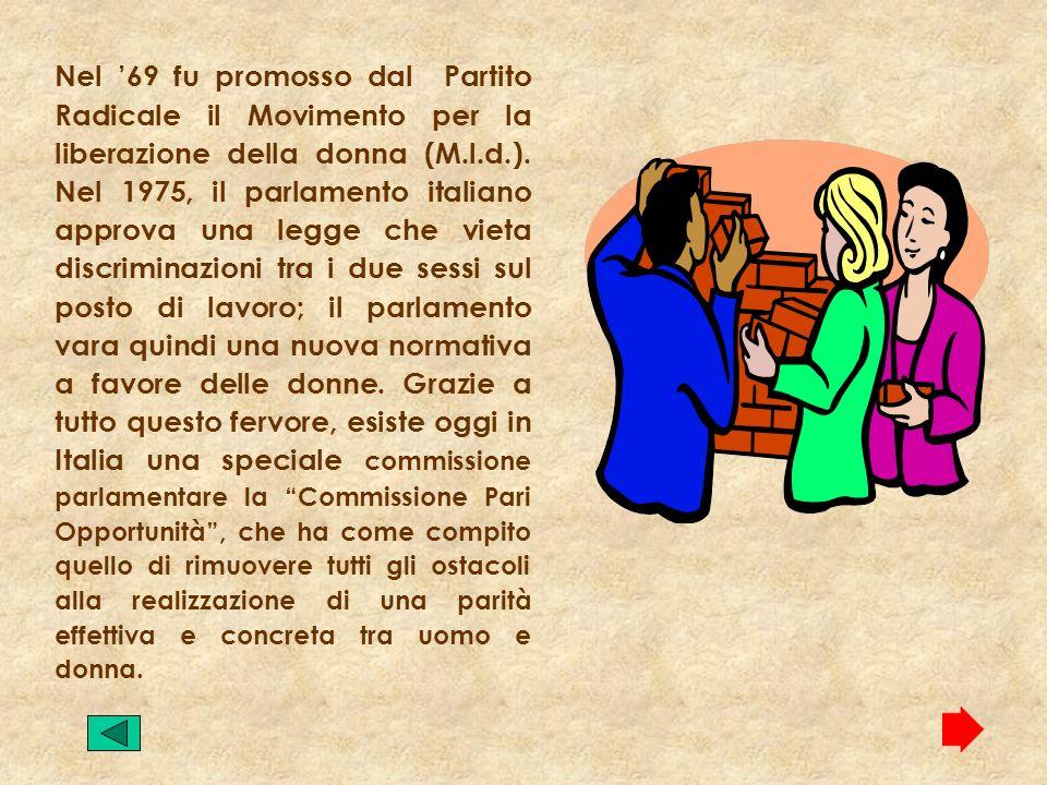 ANNO SCOLASTICO 1995/1996 Situazione attuale Della ragazze diplomatesi Nellistituto Nellanno 1995/1996
