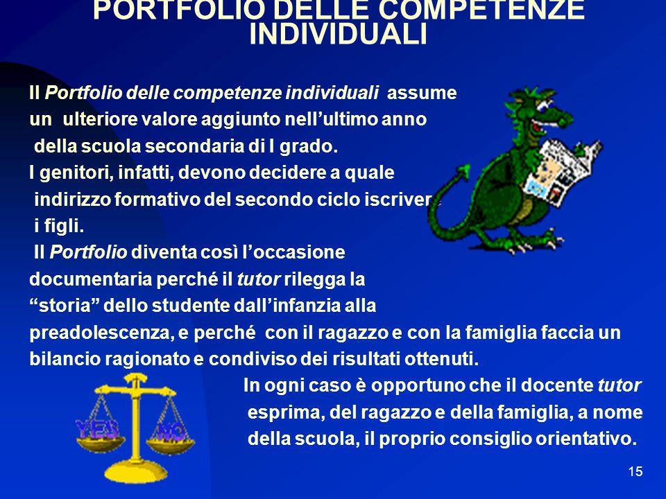 14 PORTFOLIO DELLE COMPETENZE INDIVIDUALI Indicazioni nazionali per i Piani di studio personalizzati nella Scuola Secondaria di 1°Grado.