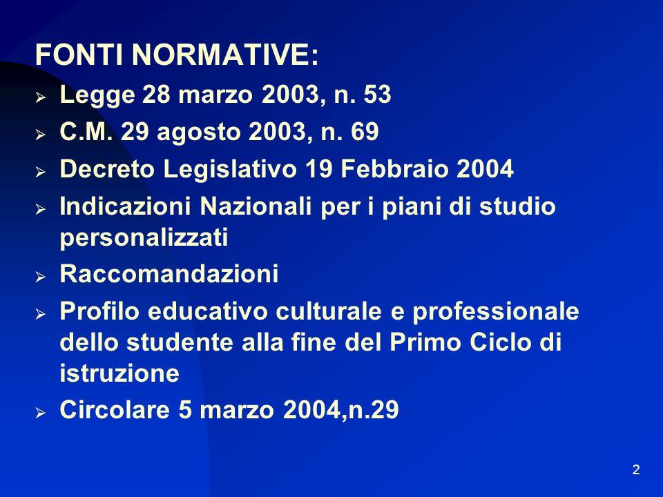 2 FONTI NORMATIVE: Legge 28 marzo 2003, n.53 C.M.