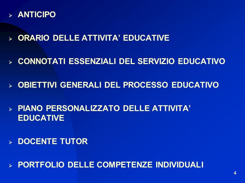4 ANTICIPO ORARIO DELLE ATTIVITA EDUCATIVE CONNOTATI ESSENZIALI DEL SERVIZIO EDUCATIVO OBIETTIVI GENERALI DEL PROCESSO EDUCATIVO PIANO PERSONALIZZATO DELLE ATTIVITA EDUCATIVE DOCENTE TUTOR PORTFOLIO DELLE COMPETENZE INDIVIDUALI