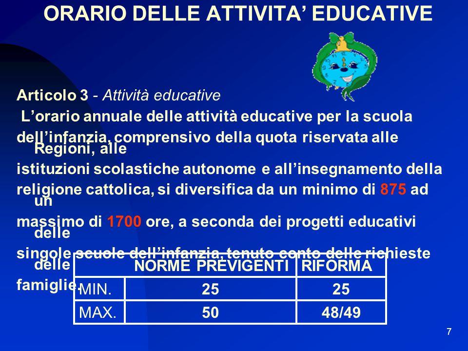 17 ORARIO DELLE ATTIVITA EDUCATIVE Articolo 7.