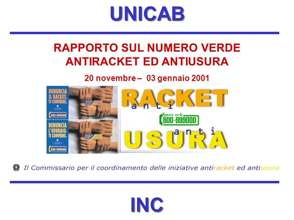 RAPPORTO SUL NUMERO VERDE ANTIRACKET ED ANTIUSURA 20 novembre – 03 gennaio 2001 UNICAB INC
