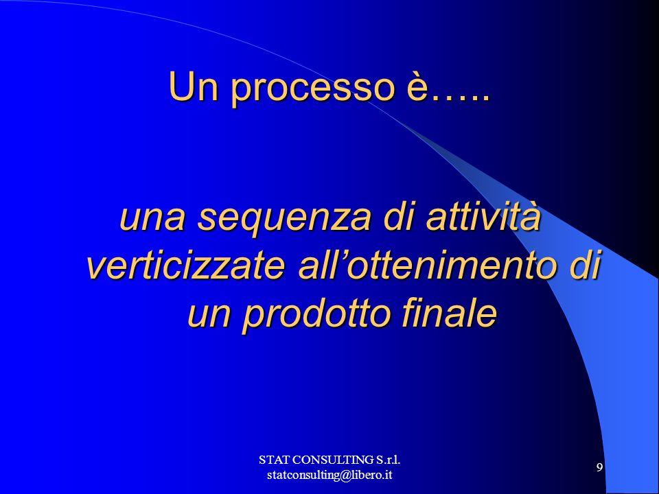 STAT CONSULTING S.r.l. statconsulting@libero.it 9 Un processo è…..