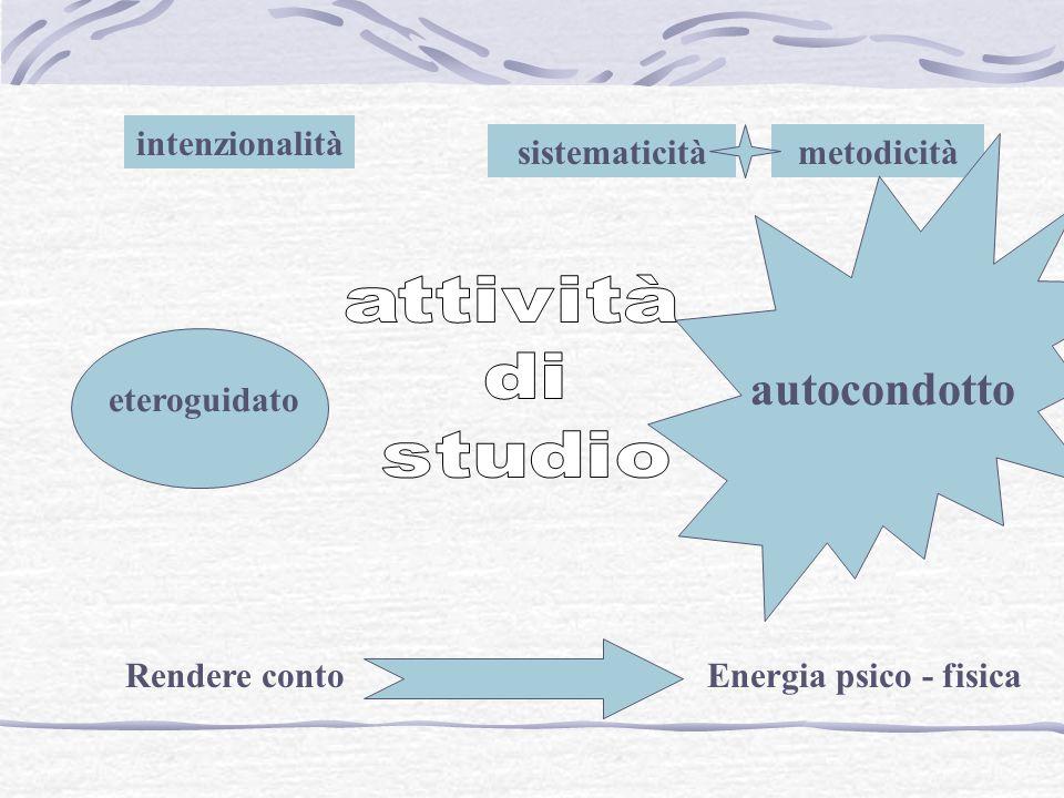 intenzionalità sistematicitàmetodicità eteroguidato autocondotto Rendere contoEnergia psico - fisica