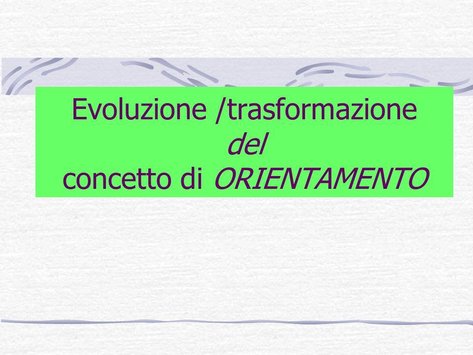 Evoluzione /trasformazione del concetto di ORIENTAMENTO