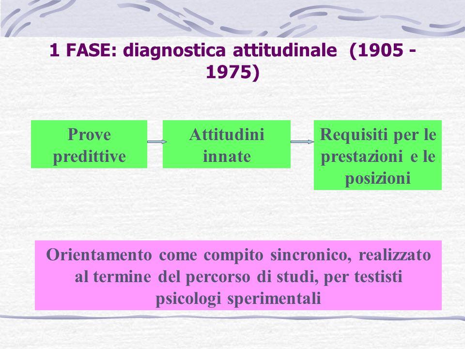 1 FASE: diagnostica attitudinale (1905 - 1975) Prove predittive Attitudini innate Requisiti per le prestazioni e le posizioni Orientamento come compito sincronico, realizzato al termine del percorso di studi, per testisti psicologi sperimentali