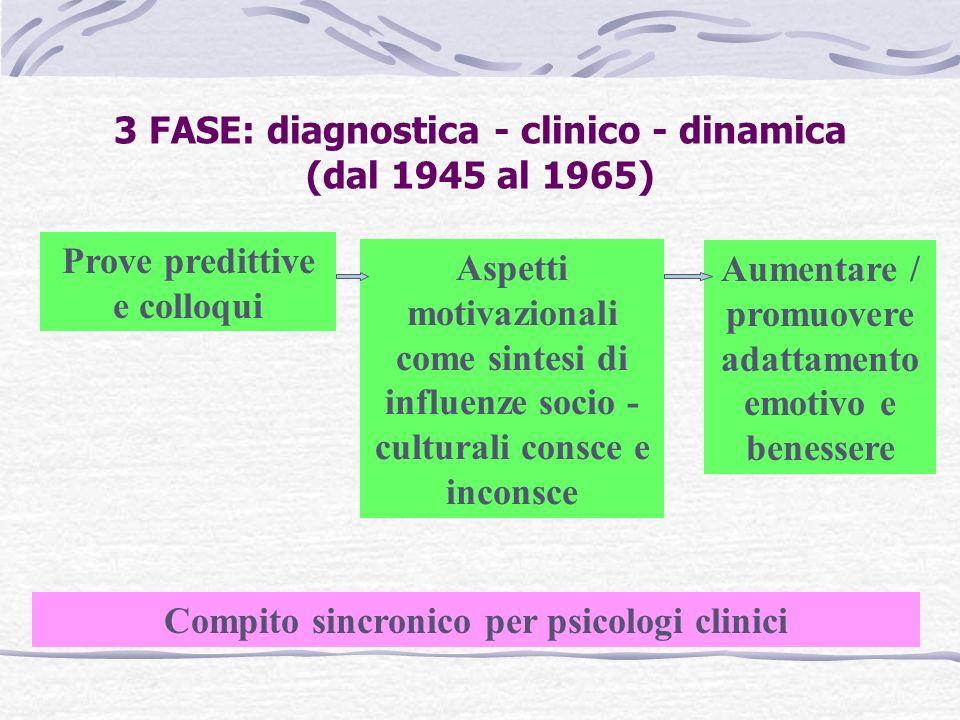 3 FASE: diagnostica - clinico - dinamica (dal 1945 al 1965) Prove predittive e colloqui Aspetti motivazionali come sintesi di influenze socio - culturali consce e inconsce Aumentare / promuovere adattamento emotivo e benessere Compito sincronico per psicologi clinici