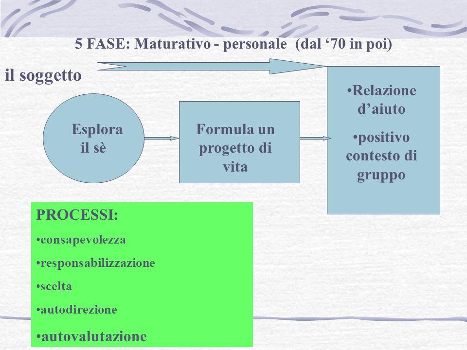 6 FASE: Approccio globalistico e multidisciplinare Promozione di processi di scelta Bilancio delle competenze