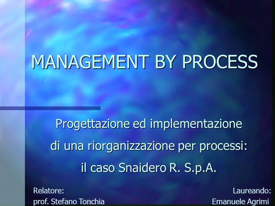 MANAGEMENT BY PROCESS Progettazione ed implementazione di una riorganizzazione per processi: il caso Snaidero R.