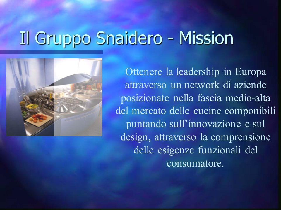 Il Gruppo Snaidero - Mission Ottenere la leadership in Europa attraverso un network di aziende posizionate nella fascia medio-alta del mercato delle cucine componibili puntando sullinnovazione e sul design, attraverso la comprensione delle esigenze funzionali del consumatore.