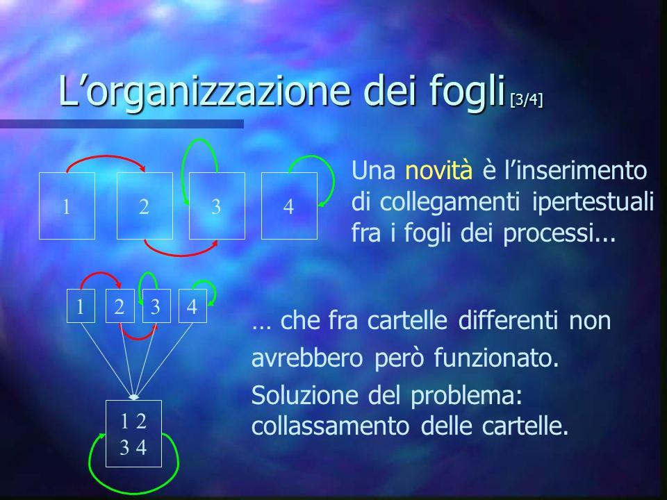 Lorganizzazione dei fogli [3/4] 1234 Una novità è linserimento di collegamenti ipertestuali fra i fogli dei processi...