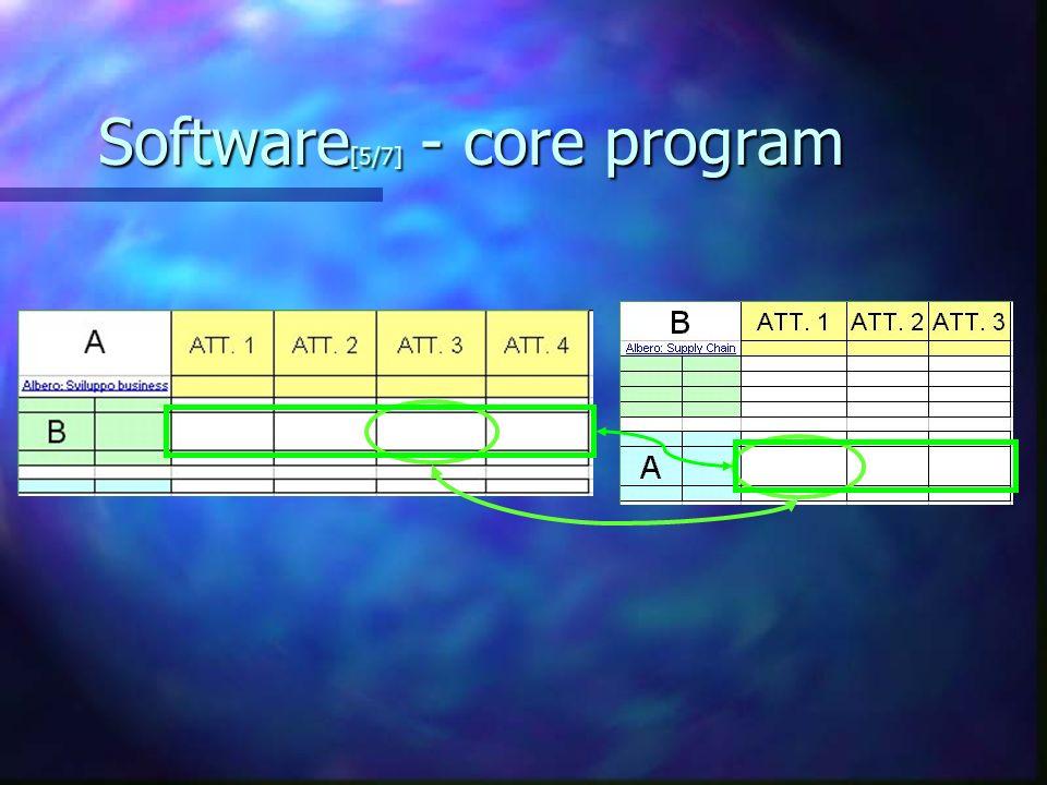 Software [5/7] - core program