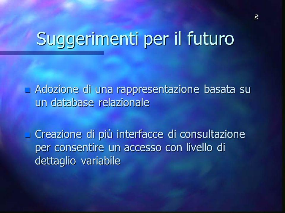 Suggerimenti per il futuro n Adozione di una rappresentazione basata su un database relazionale n Creazione di più interfacce di consultazione per consentire un accesso con livello di dettaglio variabile