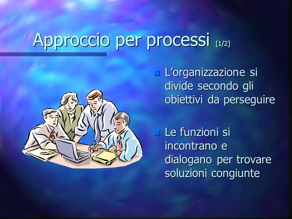 Approccio per processi [1/2] n Lorganizzazione si divide secondo gli obiettivi da perseguire n Le funzioni si incontrano e dialogano per trovare soluzioni congiunte
