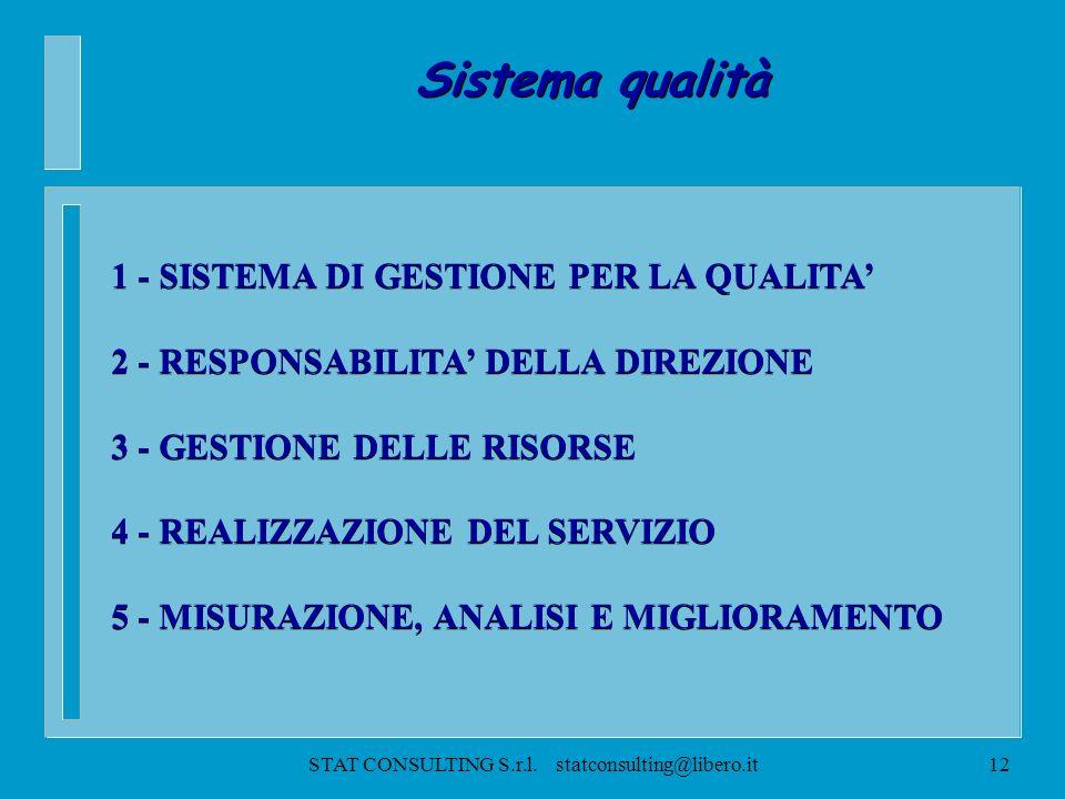 STAT CONSULTING S.r.l. statconsulting@libero.it11 Le norme ISO 9000: 2000 ISO 9001 Le norme ISO 9000: 2000 ISO 9001 Sistemi di gestione per la qualità