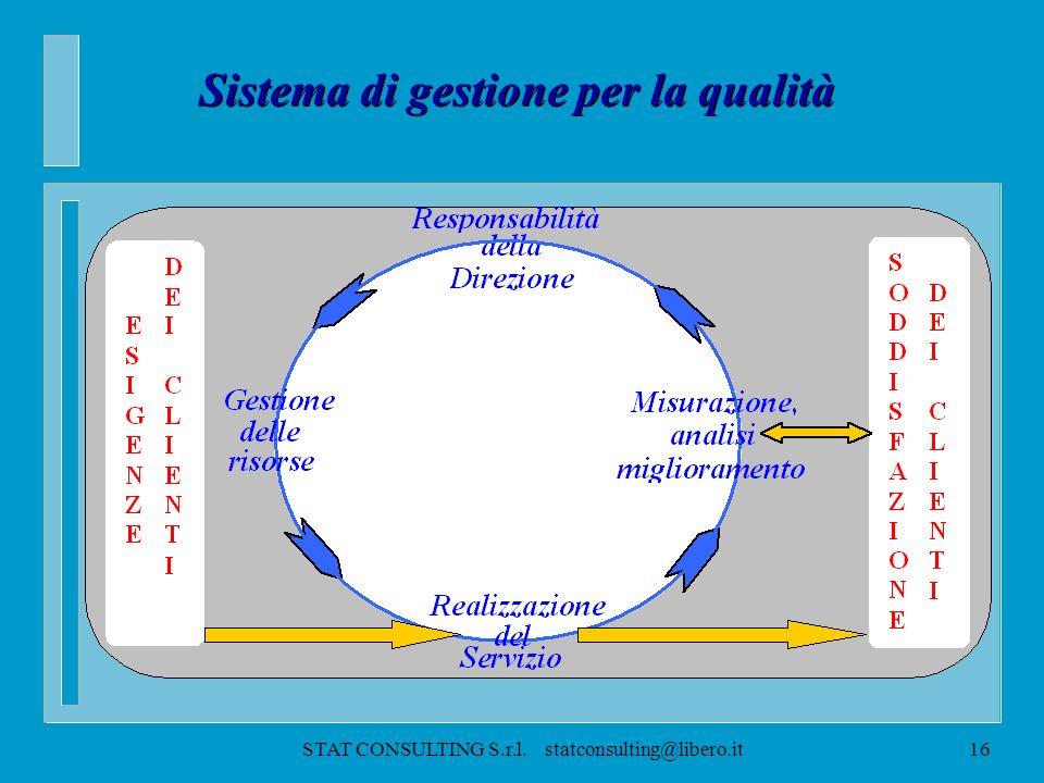 STAT CONSULTING S.r.l. statconsulting@libero.it15 Sistema qualità segue il progetto Sistema qualità segue il progetto Fasi Contenuti Riesame della - i