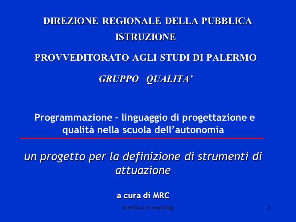 Medinova Consulting1 DIREZIONE REGIONALE DELLA PUBBLICA ISTRUZIONE DIREZIONE REGIONALE DELLA PUBBLICA ISTRUZIONE PROVVEDITORATO AGLI STUDI DI PALERMO GRUPPO QUALITA un progetto per la definizione di strumenti di attuazione a cura di MRC Programmazione - linguaggio di progettazione e qualità nella scuola dellautonomia un progetto per la definizione di strumenti di attuazione a cura di MRC