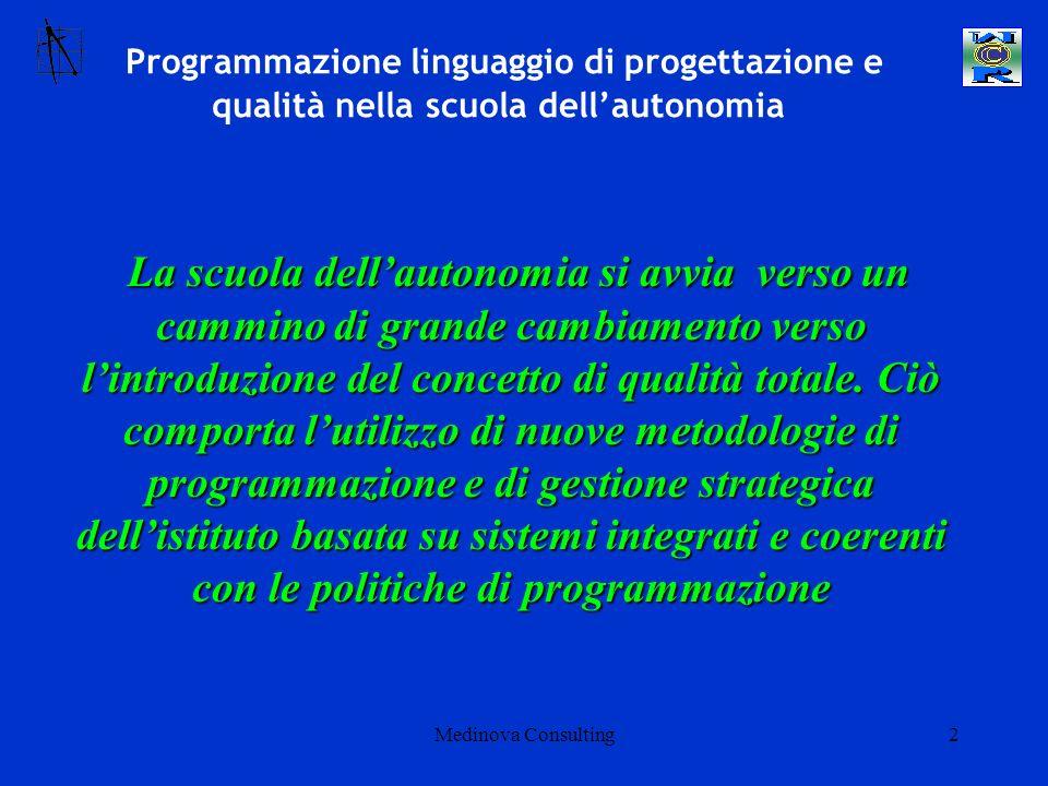 Medinova Consulting3 Programmazione linguaggio di progettazione e qualità nella scuola dellautonomia I sistemi educativi dei nostri paesi attraversano grosse difficoltà e non soltanto di tipo finanziario.