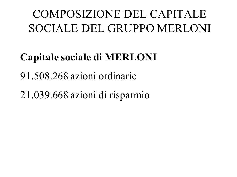 COMPOSIZIONE DEL CAPITALE SOCIALE DEL GRUPPO MERLONI Capitale sociale di MERLONI 91.508.268 azioni ordinarie 21.039.668 azioni di risparmio