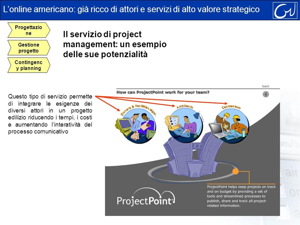 Il servizio di project management: un esempio delle sue potenzialità Questo tipo di servizio permette di integrare le esigenze dei diversi attori in u