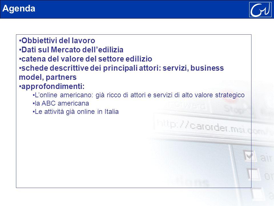 Agenda Obbiettivi del lavoro Dati sul Mercato delledilizia catena del valore del settore edilizio schede descrittive dei principali attori: servizi, b