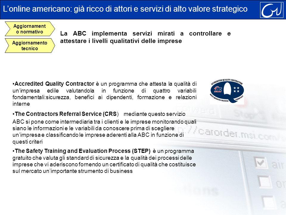 The Contractors Referral Service (CRS) mediante questo servizio ABC si pone come intermediaria tra i clienti e le imprese monitorando quali siano le i
