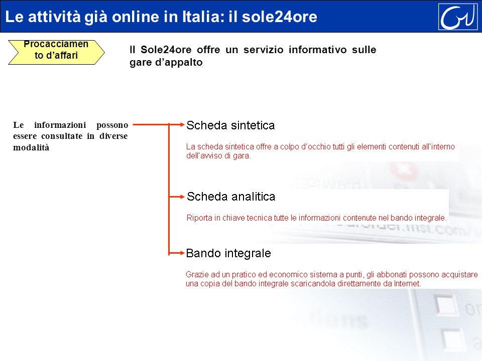 Le informazioni possono essere consultate in diverse modalità Le attività già online in Italia: il sole24ore Procacciamen to daffari Il Sole24ore offr