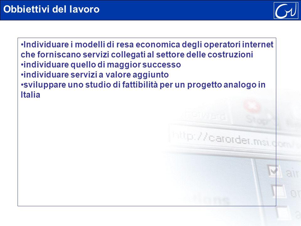 Obbiettivi del lavoro Individuare i modelli di resa economica degli operatori internet che forniscano servizi collegati al settore delle costruzioni i