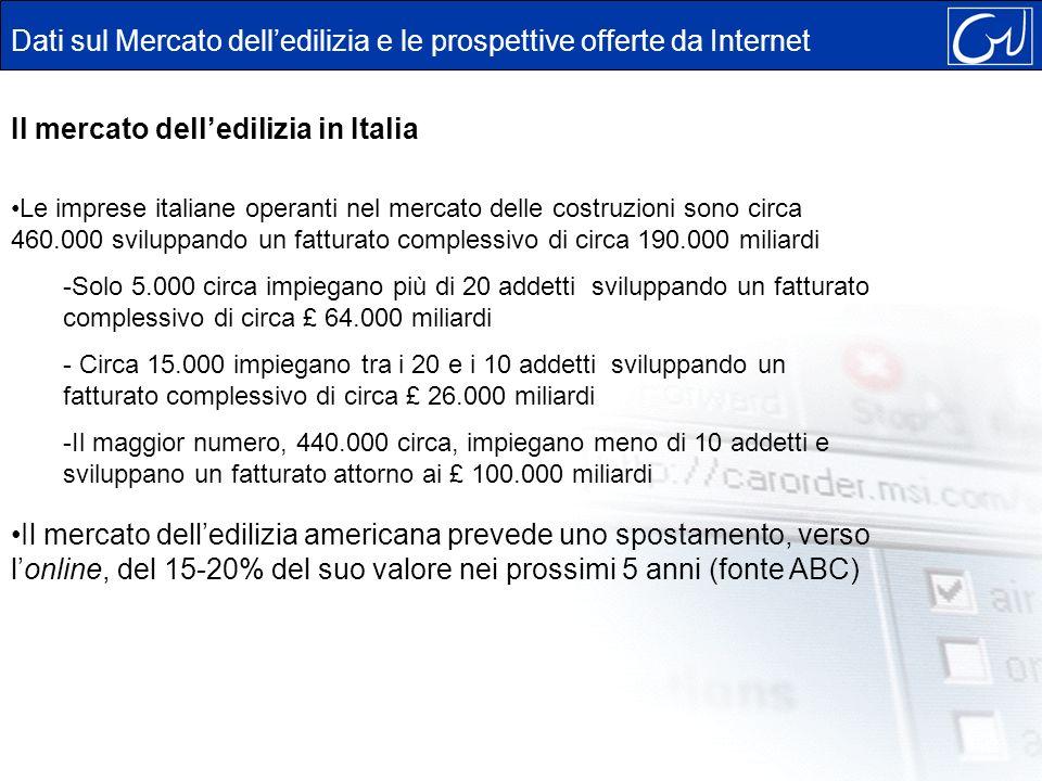 Le imprese italiane operanti nel mercato delle costruzioni sono circa 460.000 sviluppando un fatturato complessivo di circa 190.000 miliardi -Solo 5.0