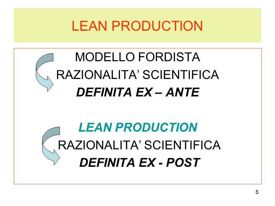5 LEAN PRODUCTION MODELLO FORDISTA RAZIONALITA SCIENTIFICA DEFINITA EX – ANTE LEAN PRODUCTION RAZIONALITA SCIENTIFICA DEFINITA EX - POST