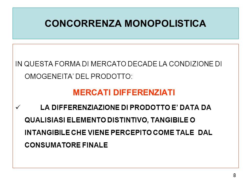 8 CONCORRENZA MONOPOLISTICA IN QUESTA FORMA DI MERCATO DECADE LA CONDIZIONE DI OMOGENEITA DEL PRODOTTO: MERCATI DIFFERENZIATI LA DIFFERENZIAZIONE DI P