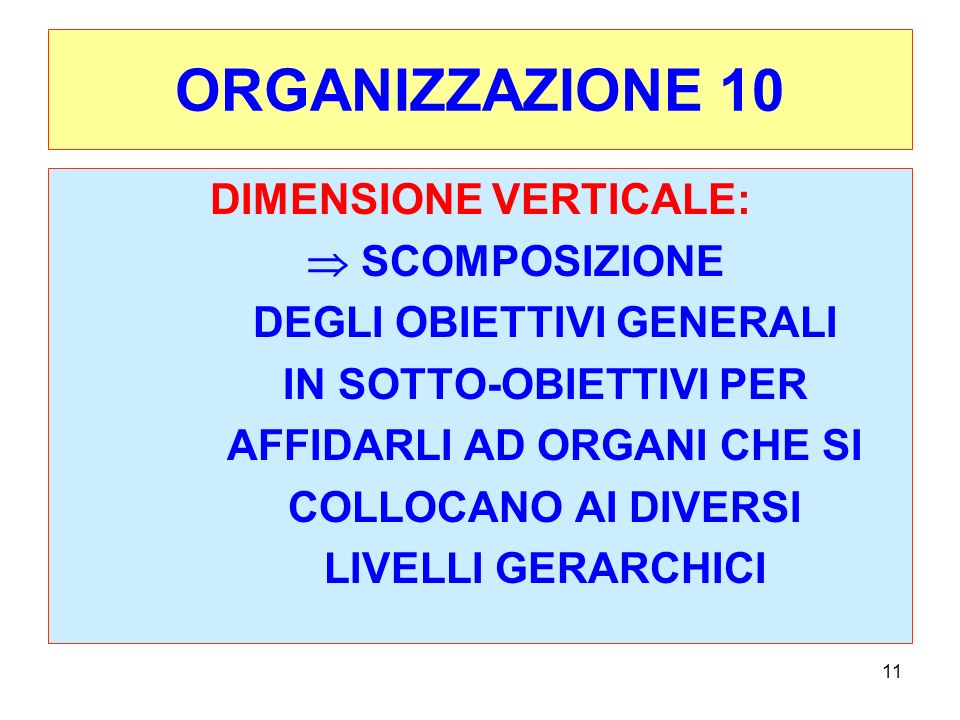 11 ORGANIZZAZIONE 10 DIMENSIONE VERTICALE: SCOMPOSIZIONE DEGLI OBIETTIVI GENERALI IN SOTTO-OBIETTIVI PER AFFIDARLI AD ORGANI CHE SI COLLOCANO AI DIVERSI LIVELLI GERARCHICI