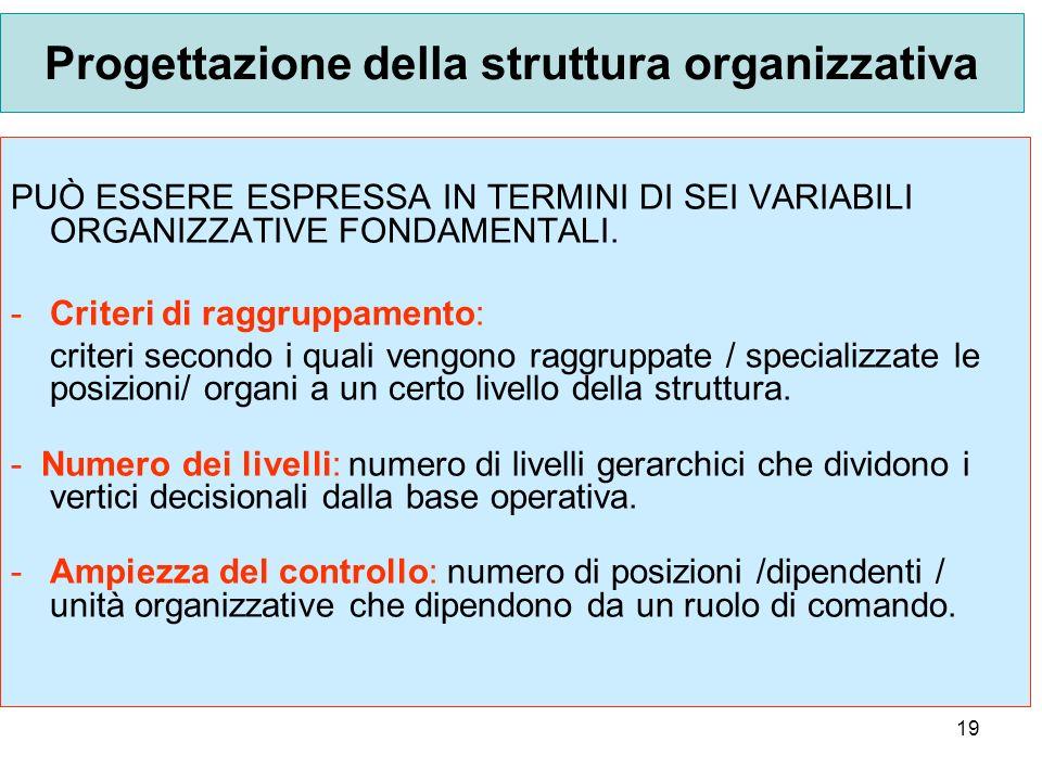 19 Progettazione della struttura organizzativa PUÒ ESSERE ESPRESSA IN TERMINI DI SEI VARIABILI ORGANIZZATIVE FONDAMENTALI.