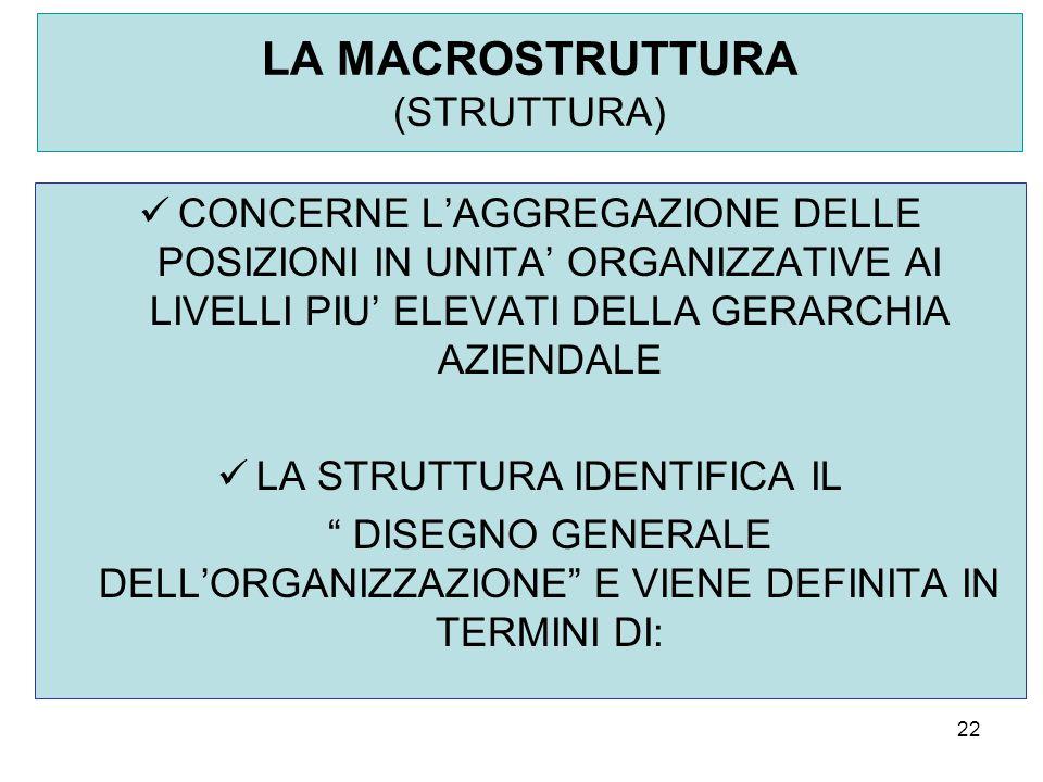 22 LA MACROSTRUTTURA (STRUTTURA) CONCERNE LAGGREGAZIONE DELLE POSIZIONI IN UNITA ORGANIZZATIVE AI LIVELLI PIU ELEVATI DELLA GERARCHIA AZIENDALE LA STRUTTURA IDENTIFICA IL DISEGNO GENERALE DELLORGANIZZAZIONE E VIENE DEFINITA IN TERMINI DI: