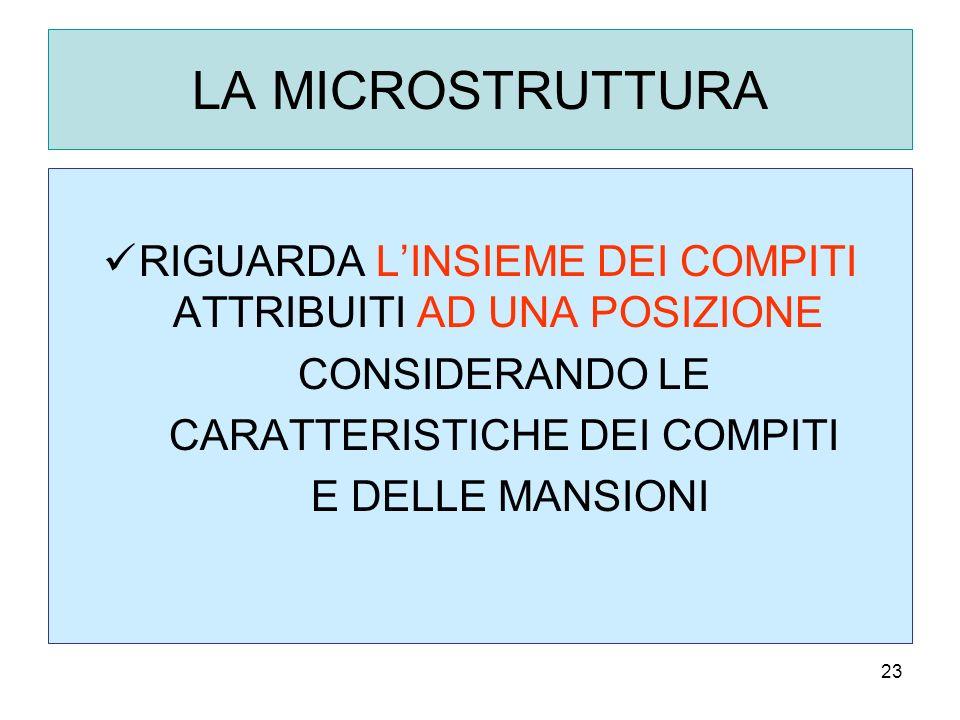 23 LA MICROSTRUTTURA RIGUARDA LINSIEME DEI COMPITI ATTRIBUITI AD UNA POSIZIONE CONSIDERANDO LE CARATTERISTICHE DEI COMPITI E DELLE MANSIONI
