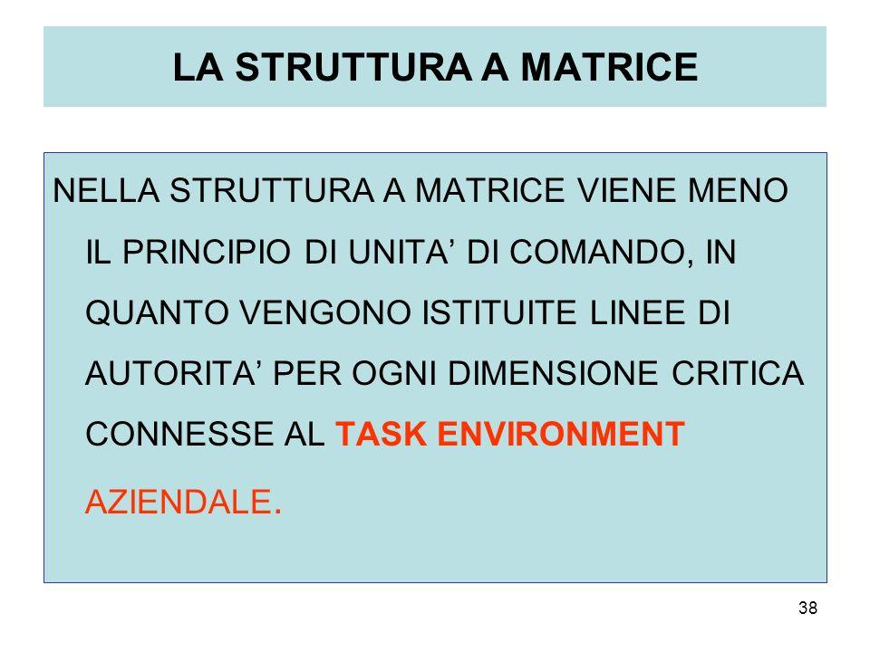 38 LA STRUTTURA A MATRICE NELLA STRUTTURA A MATRICE VIENE MENO IL PRINCIPIO DI UNITA DI COMANDO, IN QUANTO VENGONO ISTITUITE LINEE DI AUTORITA PER OGNI DIMENSIONE CRITICA CONNESSE AL TASK ENVIRONMENT AZIENDALE.