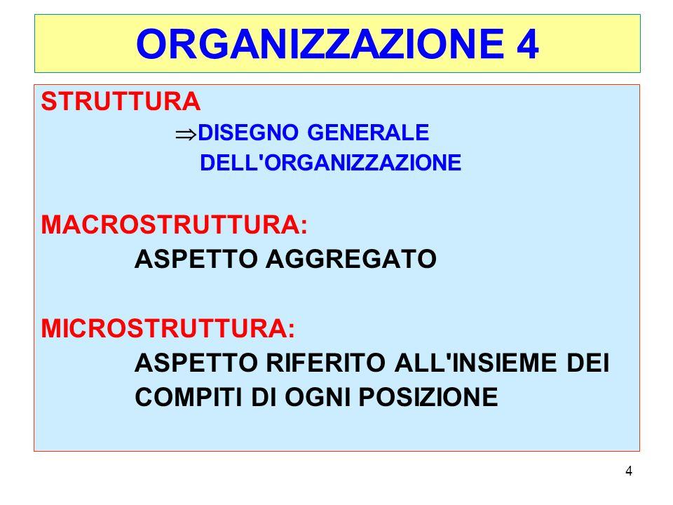 25 LE DIMENSIONI DELLA STRUTTURA VERTICALE: Responsabilizzazione Dimensione ORIZZONTALE: Specializzazione