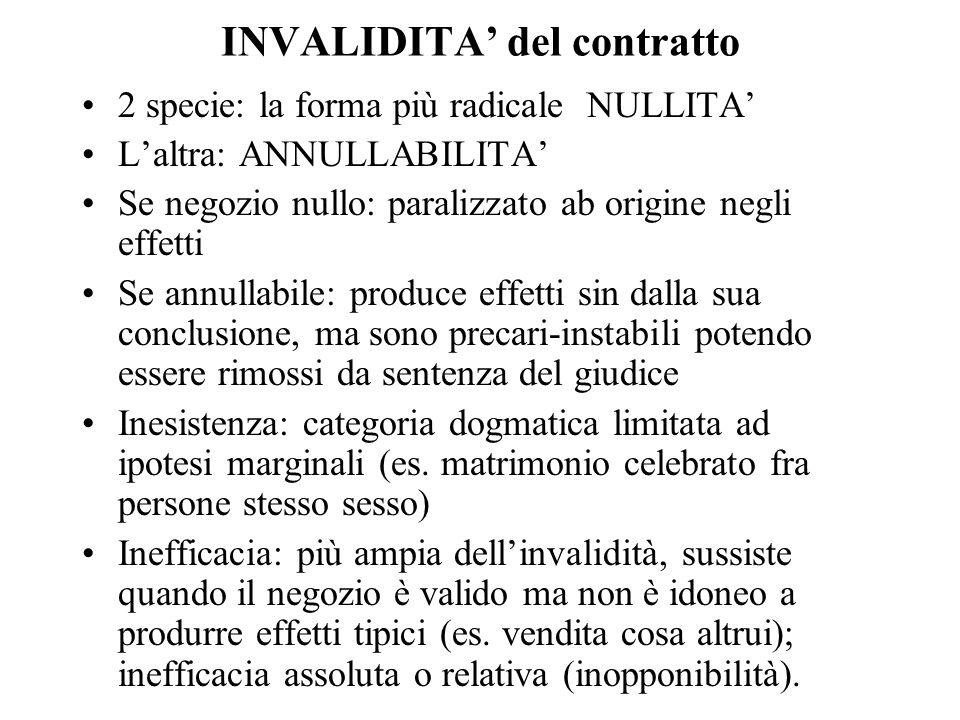 INVALIDITA del contratto 2 specie: la forma più radicale NULLITA Laltra: ANNULLABILITA Se negozio nullo: paralizzato ab origine negli effetti Se annul