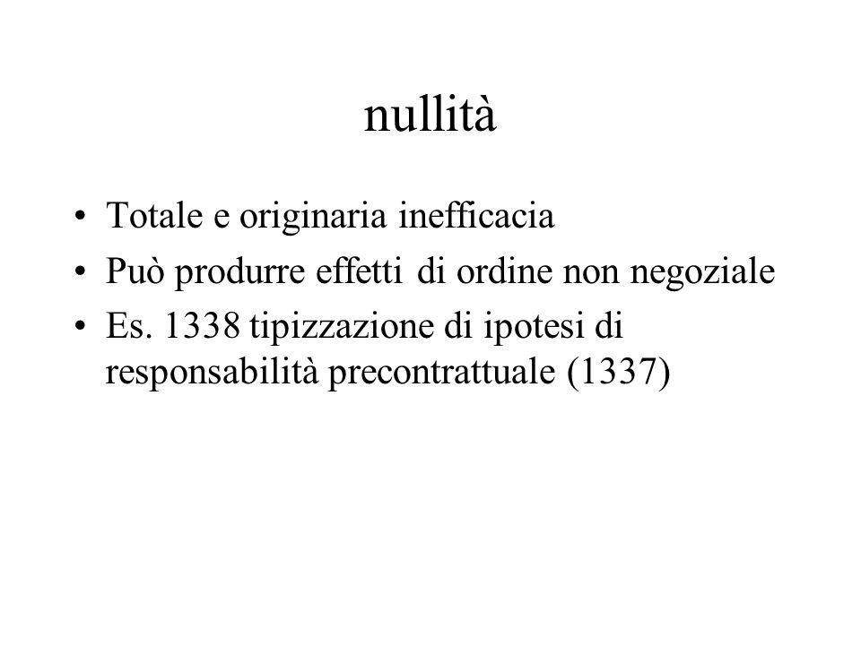 nullità Totale e originaria inefficacia Può produrre effetti di ordine non negoziale Es. 1338 tipizzazione di ipotesi di responsabilità precontrattual