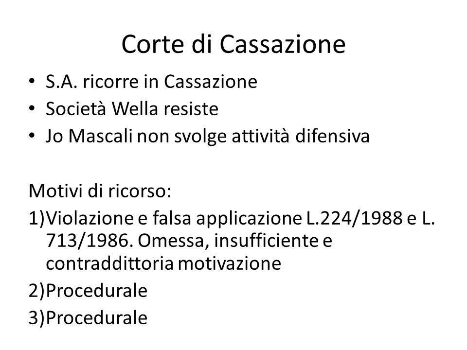 Corte di Cassazione S.A.