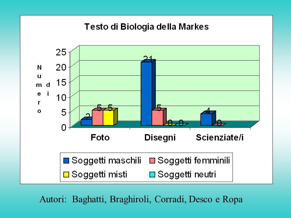 Autori: Baghatti, Braghiroli, Corradi, Desco e Ropa