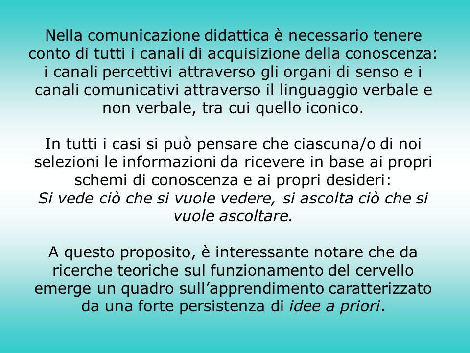 Nella comunicazione didattica è necessario tenere conto di tutti i canali di acquisizione della conoscenza: i canali percettivi attraverso gli organi di senso e i canali comunicativi attraverso il linguaggio verbale e non verbale, tra cui quello iconico.