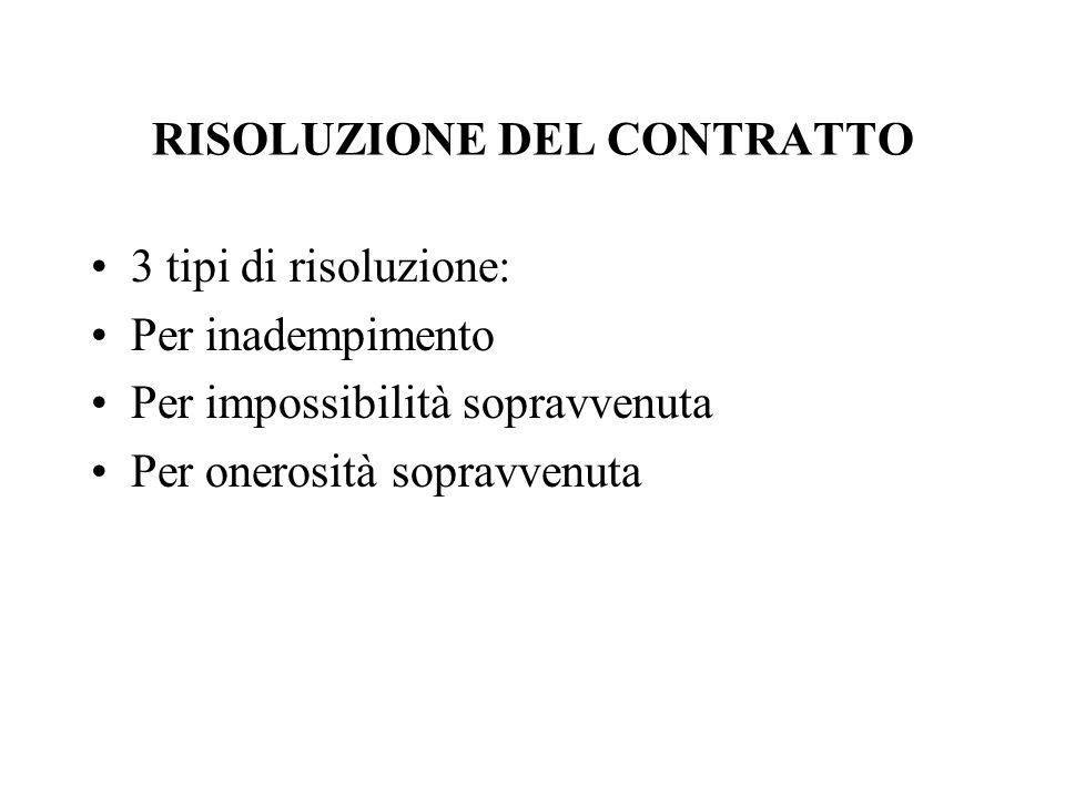 RISOLUZIONE DEL CONTRATTO 3 tipi di risoluzione: Per inadempimento Per impossibilità sopravvenuta Per onerosità sopravvenuta