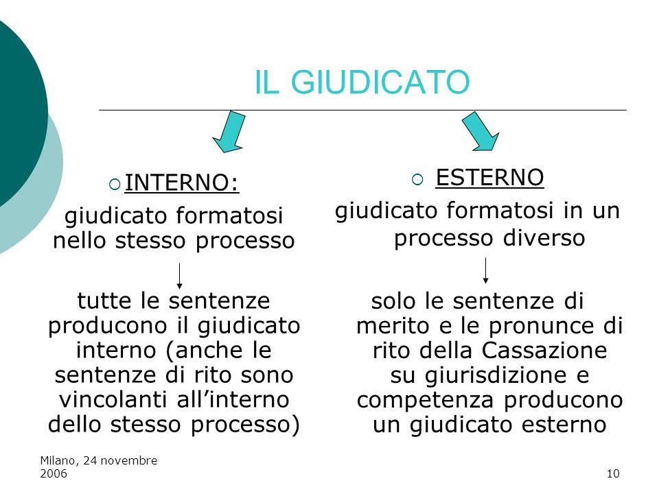 Milano, 24 novembre 200610 IL GIUDICATO INTERNO: giudicato formatosi nello stesso processo tutte le sentenze producono il giudicato interno (anche le