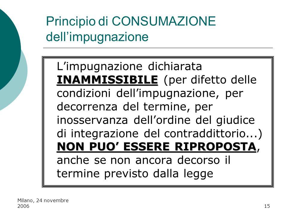 Milano, 24 novembre 200615 Principio di CONSUMAZIONE dellimpugnazione INAMMISSIBILE NON PUO ESSERE RIPROPOSTA Limpugnazione dichiarata INAMMISSIBILE (