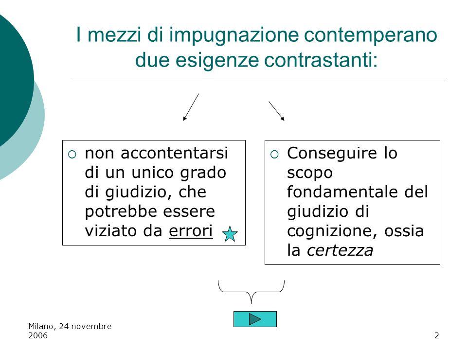 Milano, 24 novembre 20062 I mezzi di impugnazione contemperano due esigenze contrastanti: non accontentarsi di un unico grado di giudizio, che potrebb